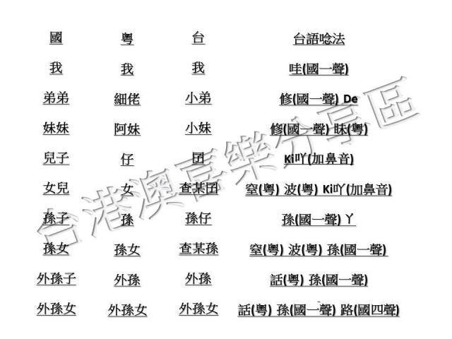 【台語教學】閩南語小教室-稱謂篇 Part2(完) 12991010