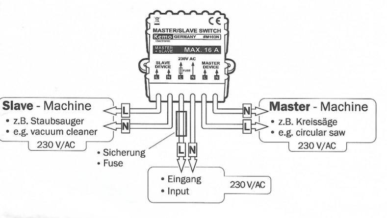 Branchement module maître / esclave Captur12
