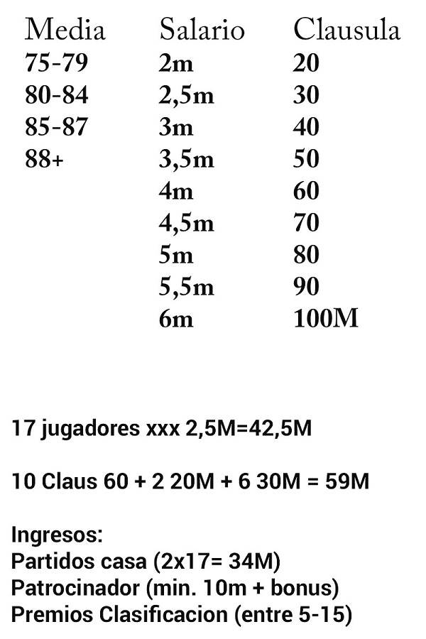 SALARIOS - PRESUPUESTOS - PROXIMA TEMPORADA Sin-ty11