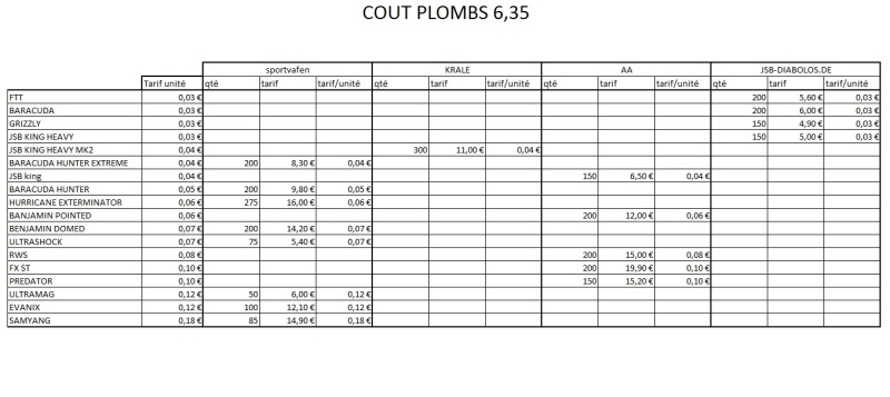 Cartons FX GLADIATOR MK2 6.35 régulée - Page 3 16_05_57