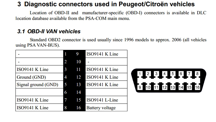 Problème pour tester les voitures avec connecteur 30 pins 115