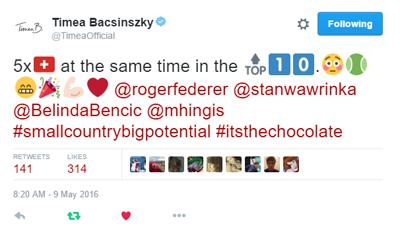 Vos WTA-tweet favoris Timea10