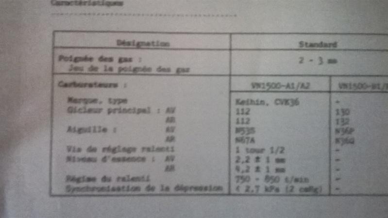 1500 SUMO - problème de carburation - Page 2 Wp_20116