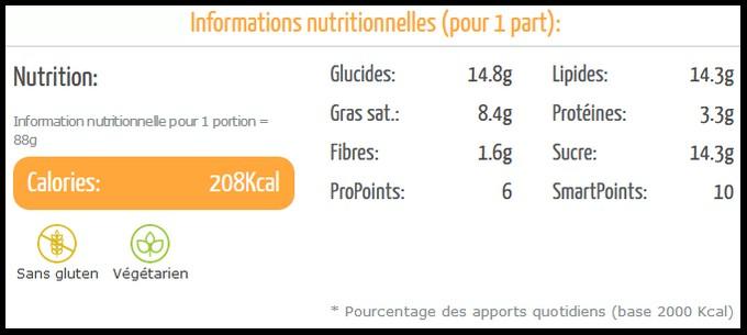 La Minute Gourmandises - Page 42 Panna_16
