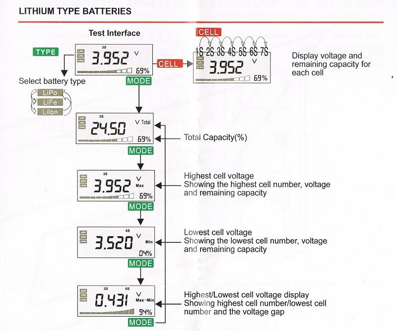 [NEW]Smart Guard/SmartGuard V3 CellMeter 8/CellMeter8/CellMeter-8 AOK  Smartg11