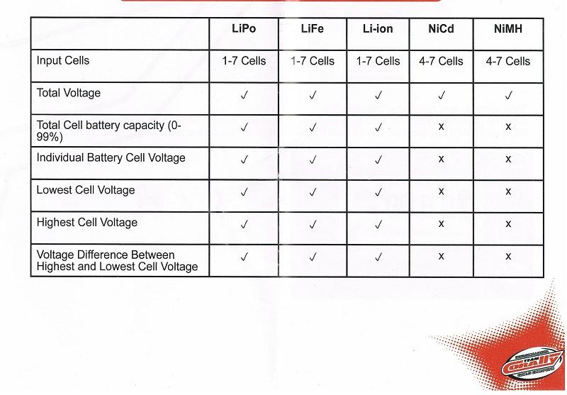 [NEW]Smart Guard/SmartGuard V3 CellMeter 8/CellMeter8/CellMeter-8 AOK  Smartg12