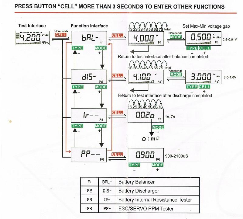 [NEW]Smart Guard/SmartGuard V3 CellMeter 8/CellMeter8/CellMeter-8 AOK  Smartg17