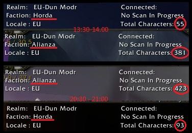 Estado del servidor Desequilibrio Dun Modr 5_de_m10