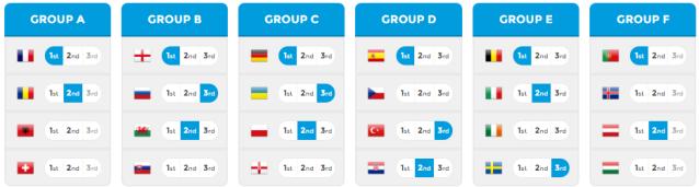 EURO 2016 Thread Euro2010