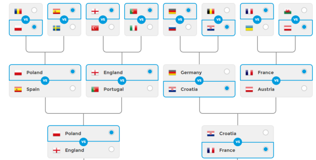 EURO 2016 Thread Euro2011