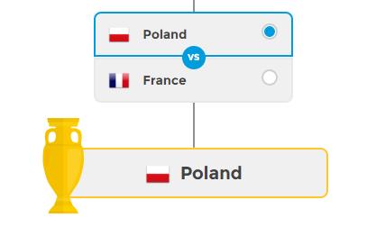 EURO 2016 Thread Euro2012