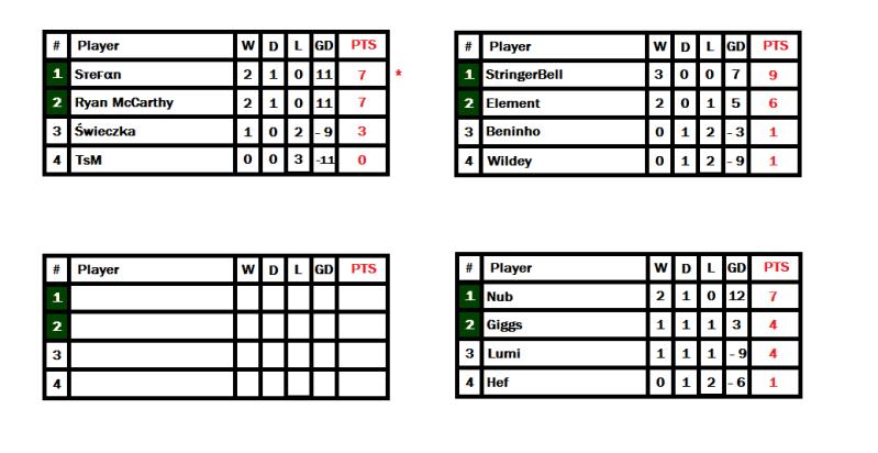 The Hyper 1v1 Championship S2 Group_10