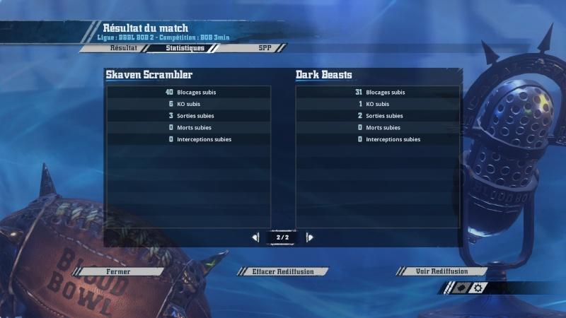 [Cham] Dark Beasts 1-0 Skaven Scrambler [Kien] 20160315