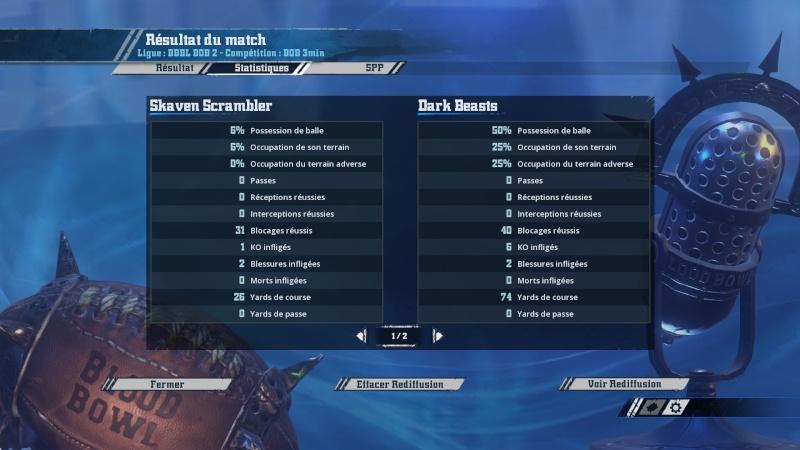 [Cham] Dark Beasts 1-0 Skaven Scrambler [Kien] 20160316