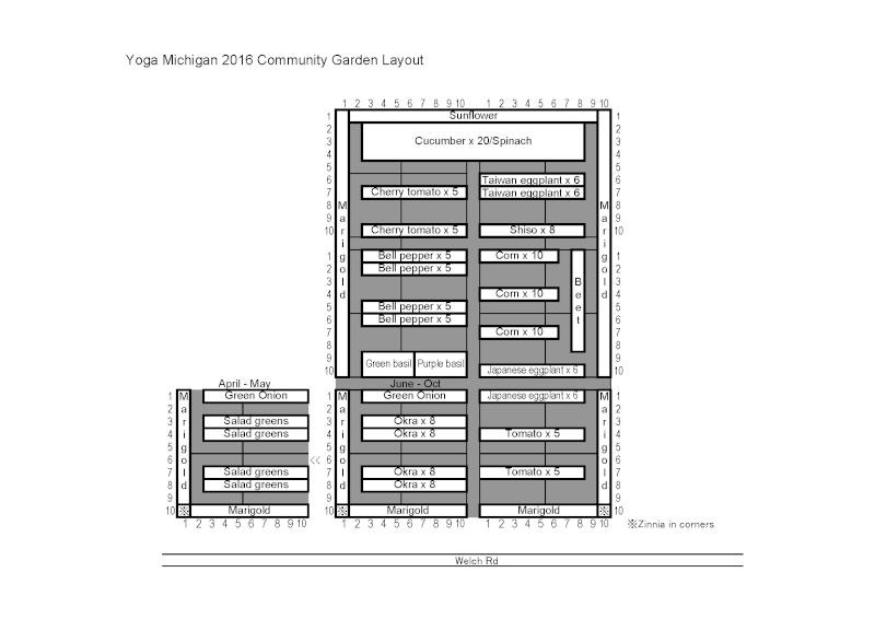 コミュニティ・ガーデンの計画図 2016_g11