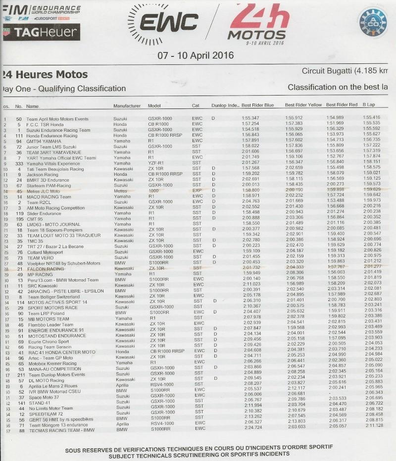 [Endurance] 24H du Mans 2016  Numyri10