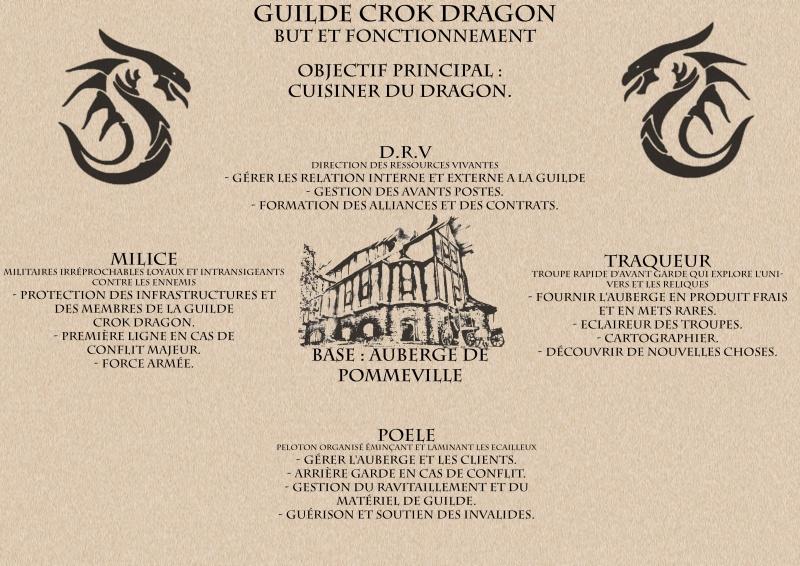 [CDrp] Auberge Crok Dragon / Recrutement ouvert. Schyma10