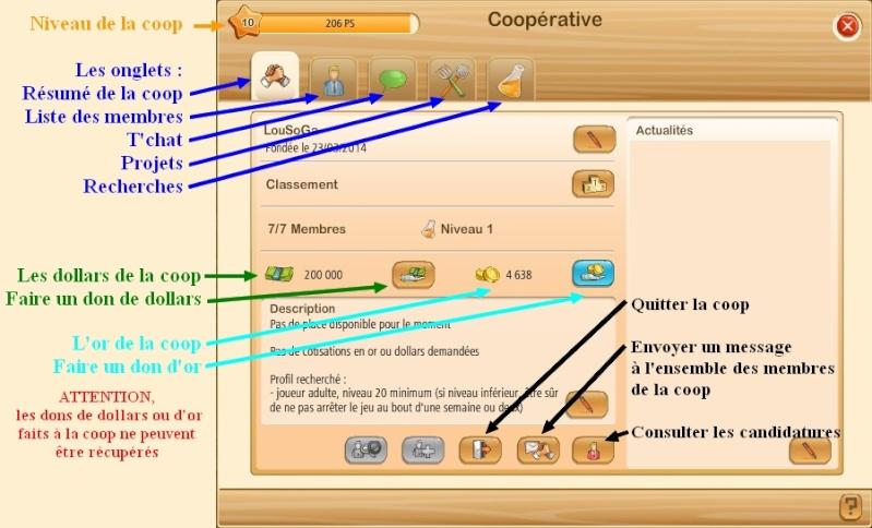 FONCTIONNEMENT DE LA COOPERATIVE Descri10