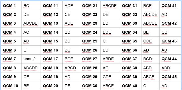 [UE 6] - CB 2 Correc12