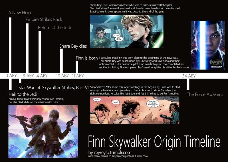 Discussion: Finn/FN-2187/John Boyega Finnsk10