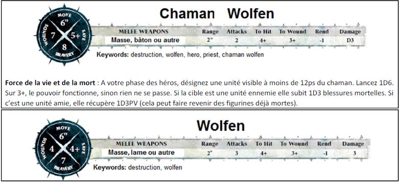 [77PV} Nains vs Sylvaneth Wolfen10