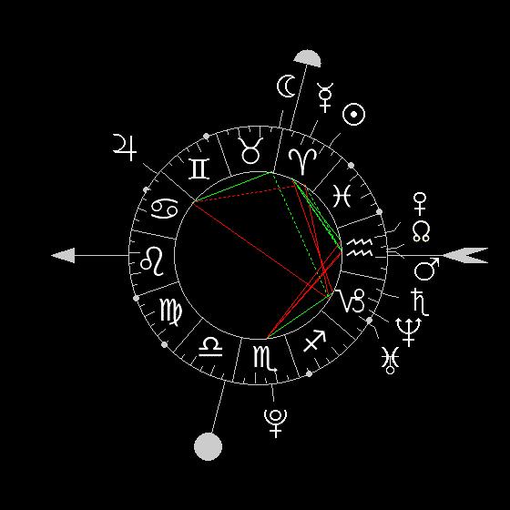 dominantes et puissances 9284-210