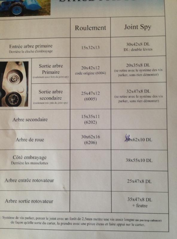 restauration - Restauration Staub PP2XS6 (début des ennuis ) - Page 2 Image20