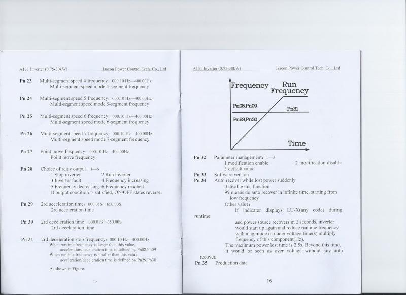 variateur de frequence A131  Scan0014