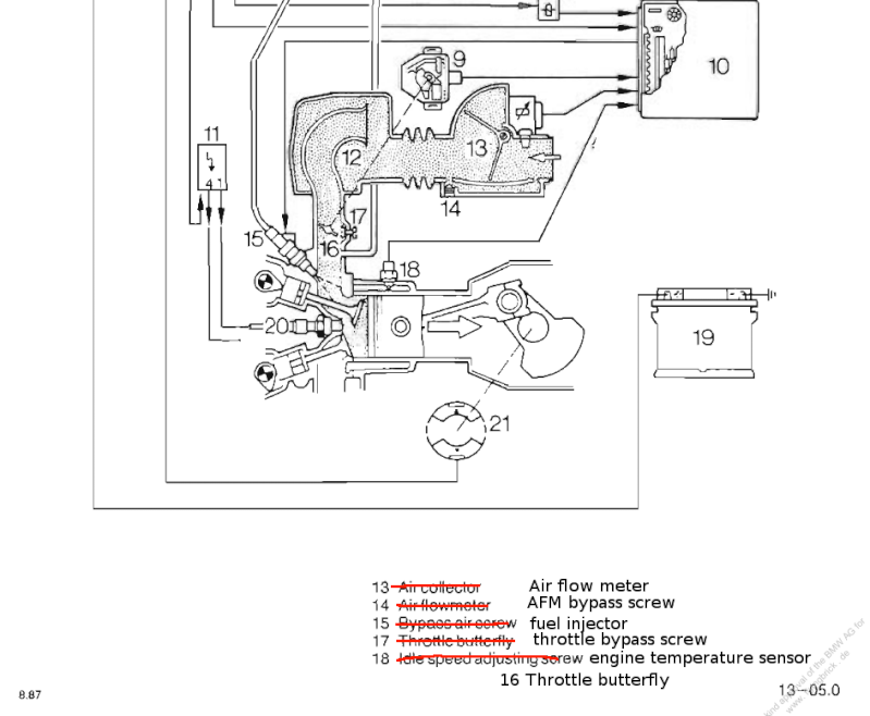 Throttle response Bmw_re10