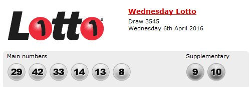 2015-2016 : Dynasty Draft Lottery  Lotto10