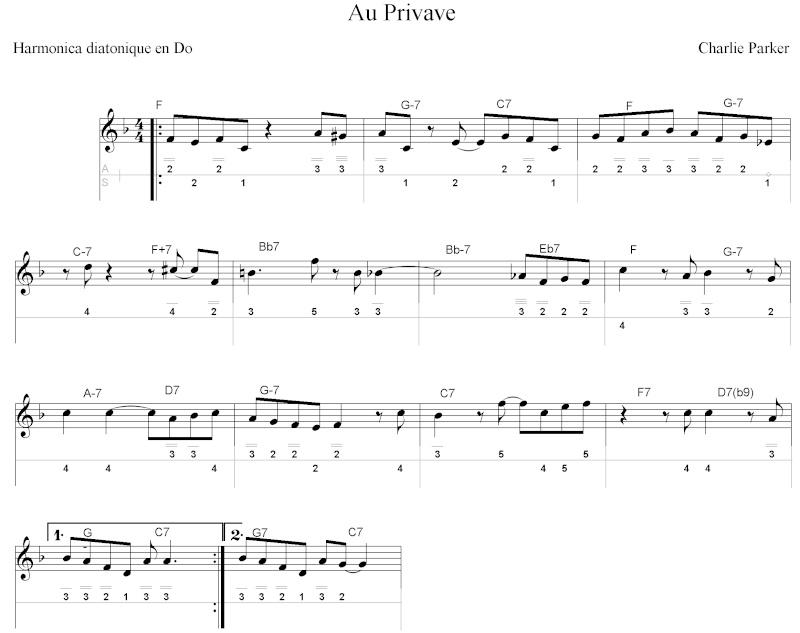 """Tablature de """"Au Privave"""" de Charlie Parker Au_pri11"""