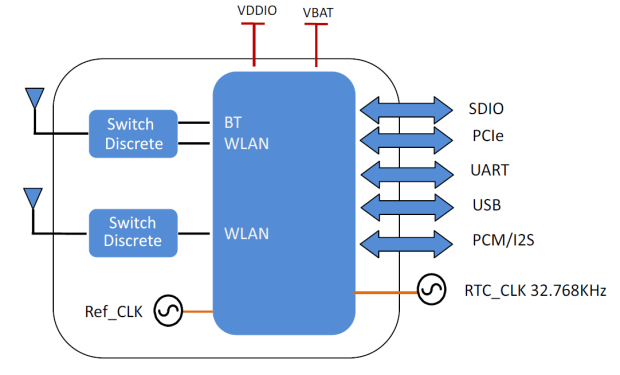 GPD WIN Will Change the Wi-Fi Chip 1aaa14