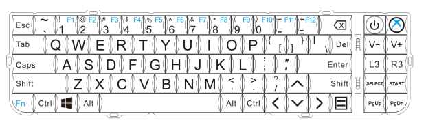 A New Update About Keyboard Layout 1aaa15