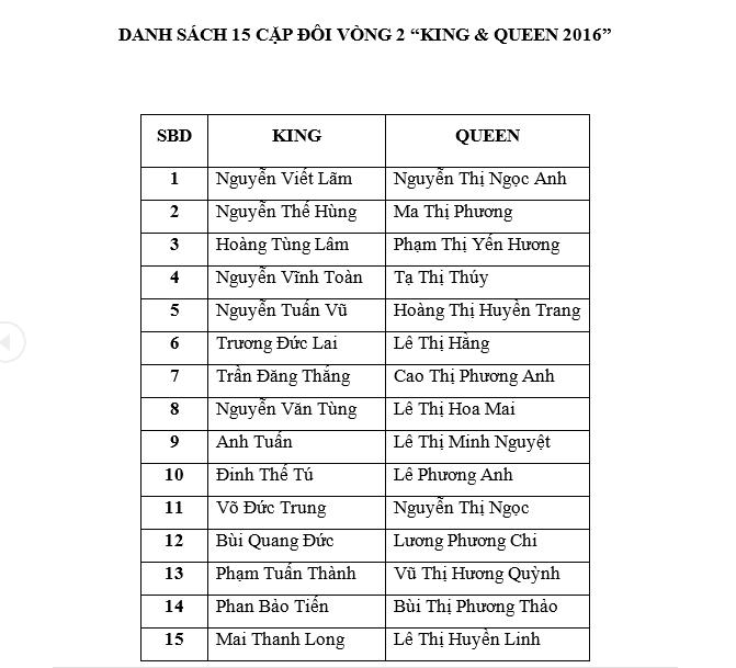 Sự kiện: Ds thí sinh tham gia vòng 2 - vòng thi ảnh cuộc thi KING & QUEEN 2016 13043610