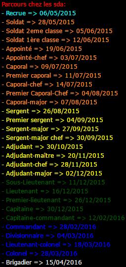 Les évolutions militaires sous Napoleon Alex6610