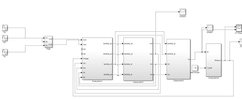 comment faire fonctionner une machine asynchrone à rotor bobiné en génératrice Forume11
