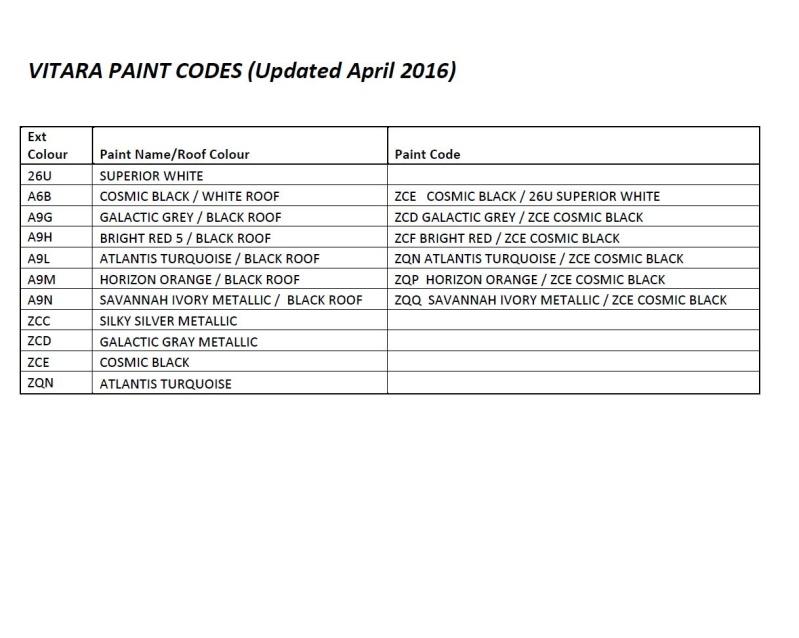 Suzuki Vitara Paint Codes Vitara10