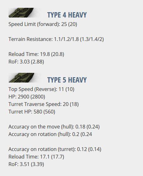0.9.15   Type  4  Heavie  degradado T4heav10