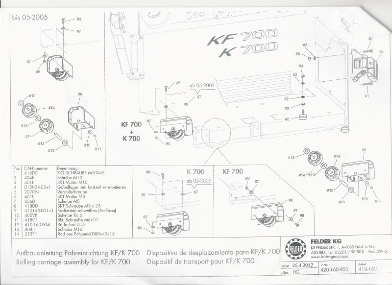 Partage d'informations - machines felder - Page 2 Kf70011