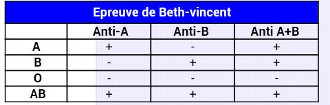 Transfusion sanguine  Scree110