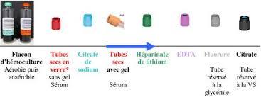 les tubes de prelevement  Images10