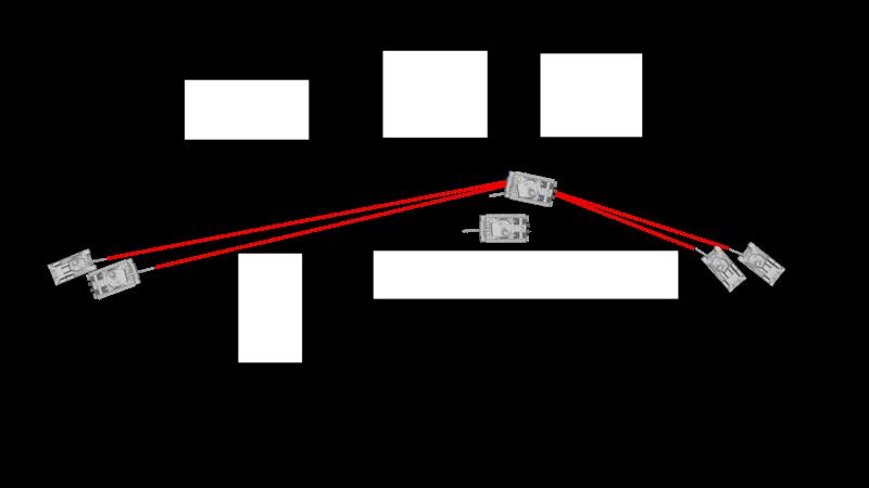 TACTIQUE DE GROUPE : Le Tir croisé ou cross-firing Tactic11