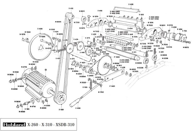 combiné à bois Robland X260 triphasé 610