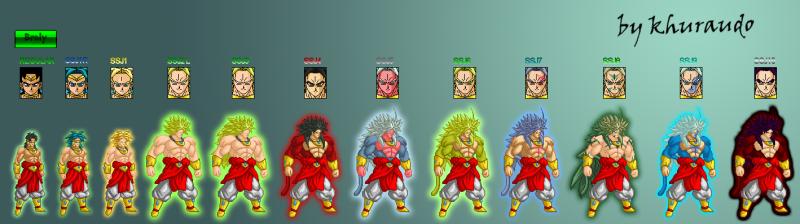 Broly! The Legendary Super Saiyan Sprite10