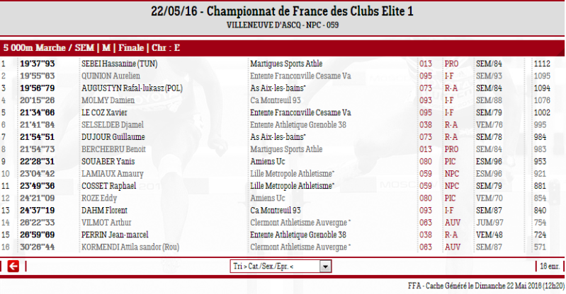 interclubs 2016, 2e tour Elites10