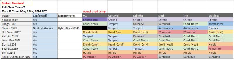 Full Clear Team 2 (Tuesday) 05-18-10