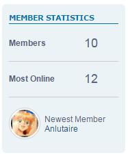 Widget : Member Statistics Member10