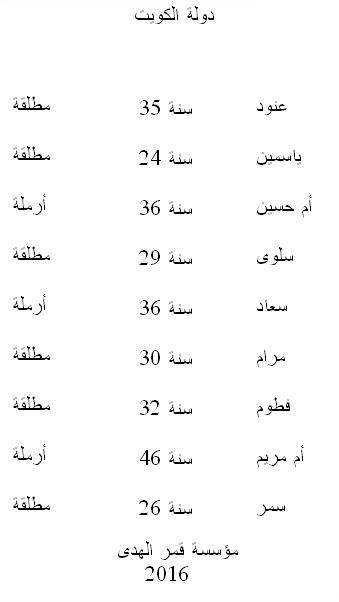 نساء كويتيات لزواج المتعة 16