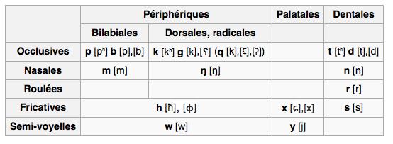 Le Kao classique (Kía Eŋ) Captur10