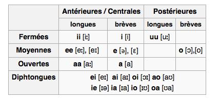 Le Kao classique (Kía Eŋ) Captur11